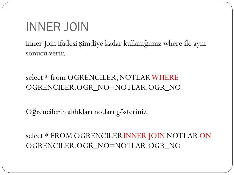 INNER JOIN Inner Join ifadesi ş imdiye kadar kullanı ğ ımız where ile aynı sonucu verir. select * from OGRENCILER, NOTLAR WHERE OGRENCILER.OGR_NO=NOTL
