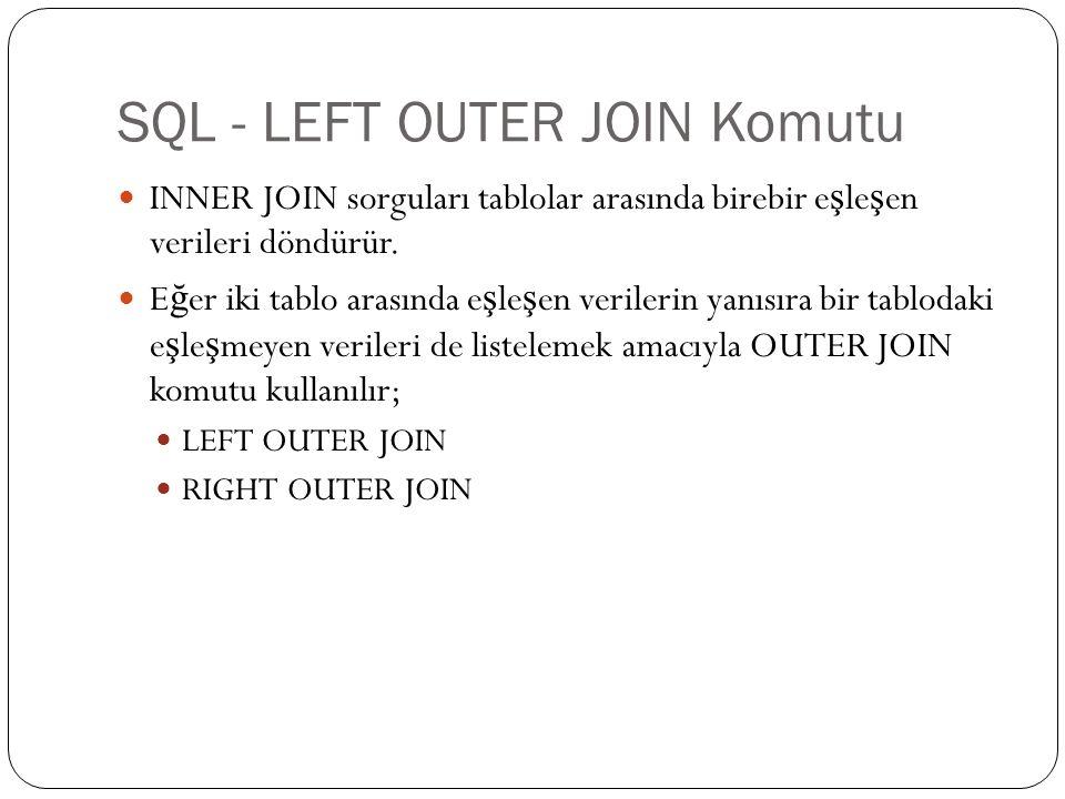 SQL - LEFT OUTER JOIN Komutu INNER JOIN sorguları tablolar arasında birebir e ş le ş en verileri döndürür. E ğ er iki tablo arasında e ş le ş en veril