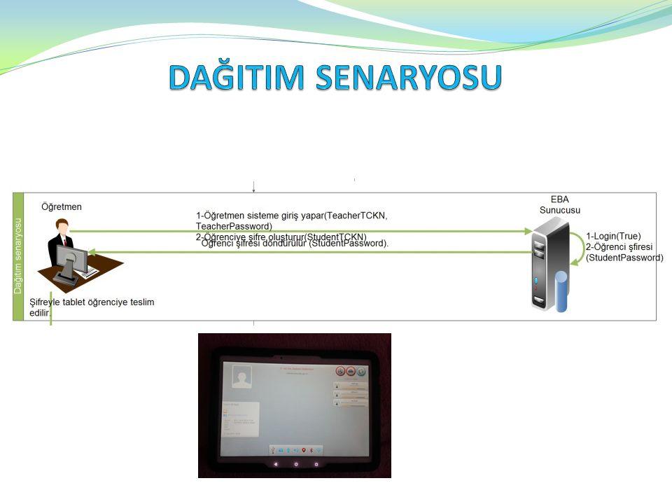 7 Tablet fatih için firmware'e gömülü SSID ye bağlanarak Aktive edilmeyi bekler.