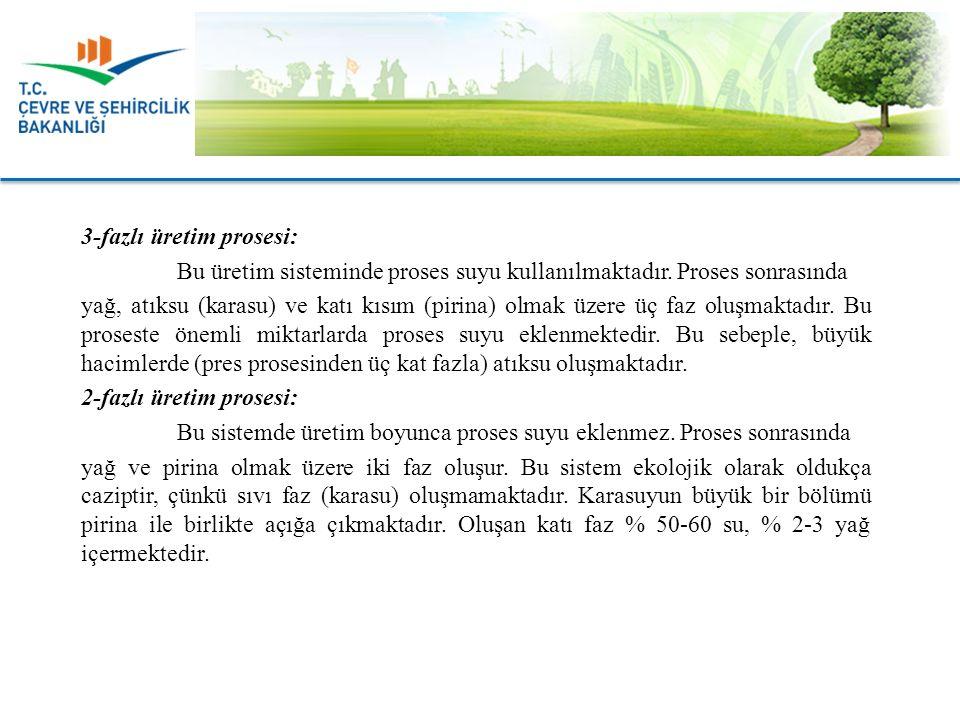3-fazlı üretim prosesi: Bu üretim sisteminde proses suyu kullanılmaktadır.