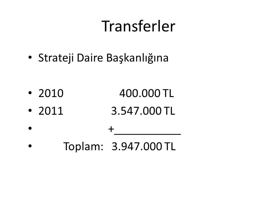 Transferler Strateji Daire Başkanlığına 2010 400.000 TL 20113.547.000 TL +___________ Toplam: 3.947.000 TL