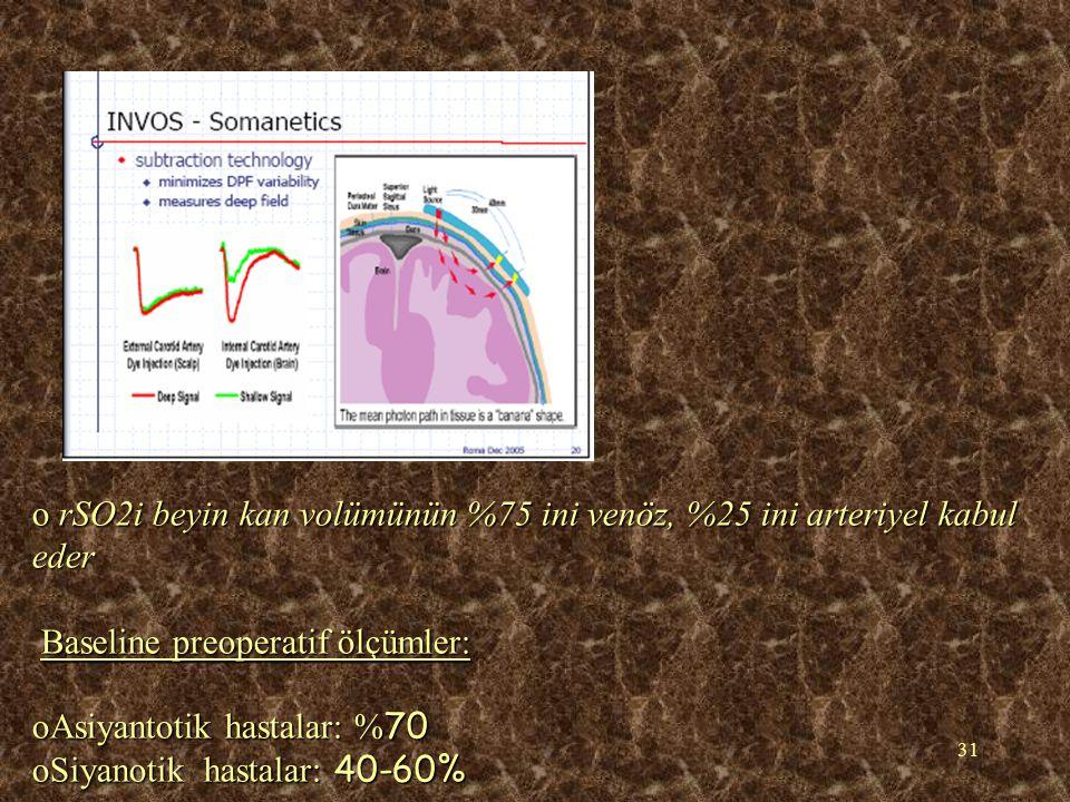 31 o rSO2i beyin kan volümünün %75 ini venöz, %25 ini arteriyel kabul eder Baseline preoperatif ölçümler: Baseline preoperatif ölçümler: oAsiyantotik hastalar: % 70 oSiyanotik hastalar: 40-60%
