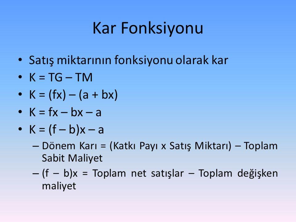 Kar Fonksiyonu Satış miktarının fonksiyonu olarak kar K = TG – TM K = (fx) – (a + bx) K = fx – bx – a K = (f – b)x – a – Dönem Karı = (Katkı Payı x Satış Miktarı) – Toplam Sabit Maliyet – (f – b)x = Toplam net satışlar – Toplam değişken maliyet