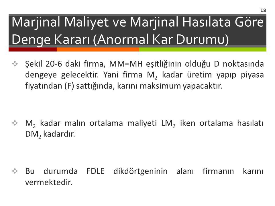 Marjinal Maliyet ve Marjinal Hasılata Göre Denge Kararı (Anormal Kar Durumu)  Şekil 20-6 daki firma, MM=MH eşitliğinin olduğu D noktasında dengeye ge