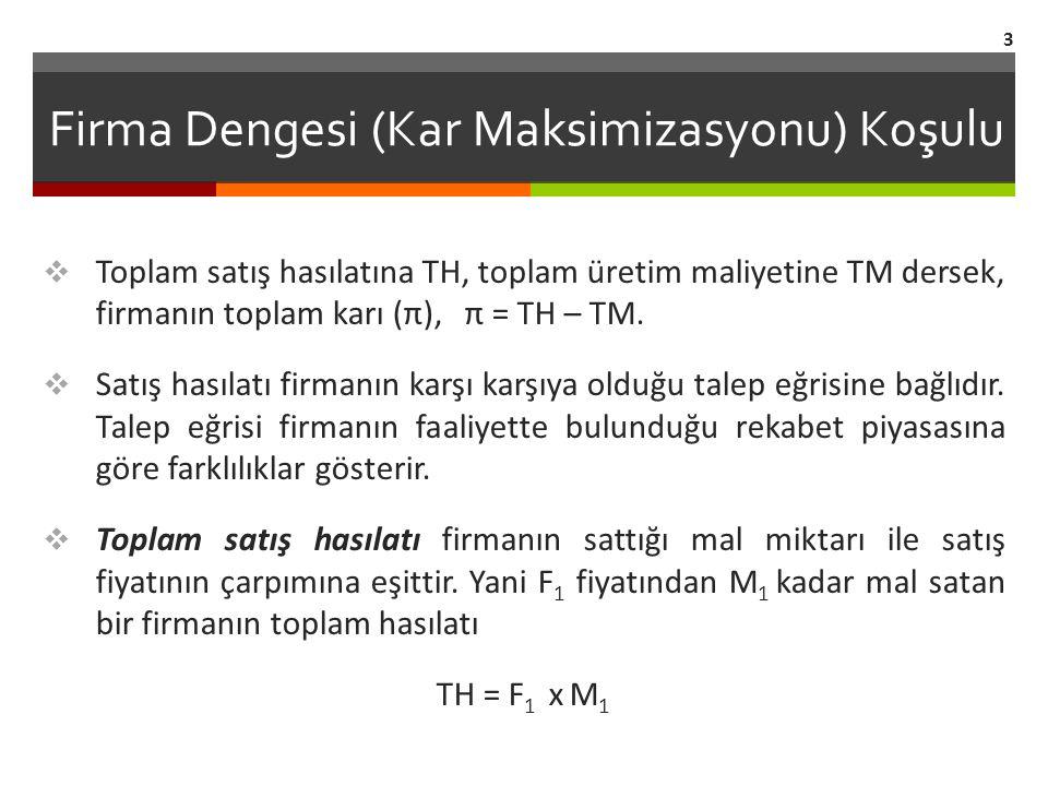 Firma Dengesi (Kar Maksimizasyonu) Koşulu  Toplam satış hasılatına TH, toplam üretim maliyetine TM dersek, firmanın toplam karı (π), π = TH – TM.  S
