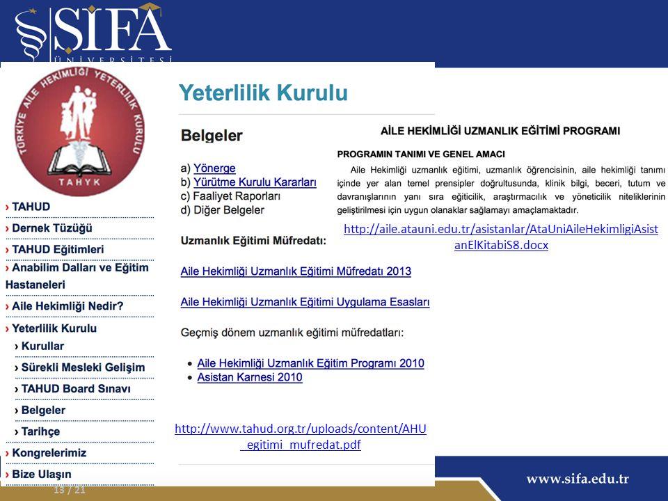 / 2113 http://www.tahud.org.tr/uploads/content/AHU _egitimi_mufredat.pdf http://aile.atauni.edu.tr/asistanlar/AtaUniAileHekimligiAsist anElKitabiS8.docx