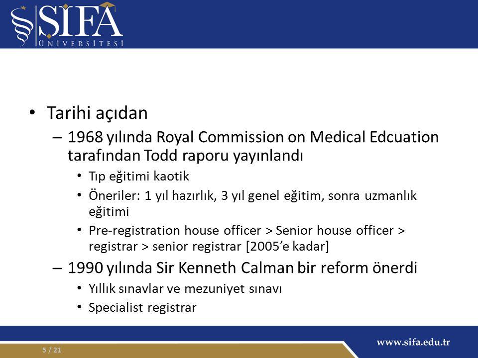 – 2003'te modernizasyon çalışmaları Fondation year 1 > 2 > specialty registrar Medical Education Application Scheme başlatıldı – 2007'de Prof.