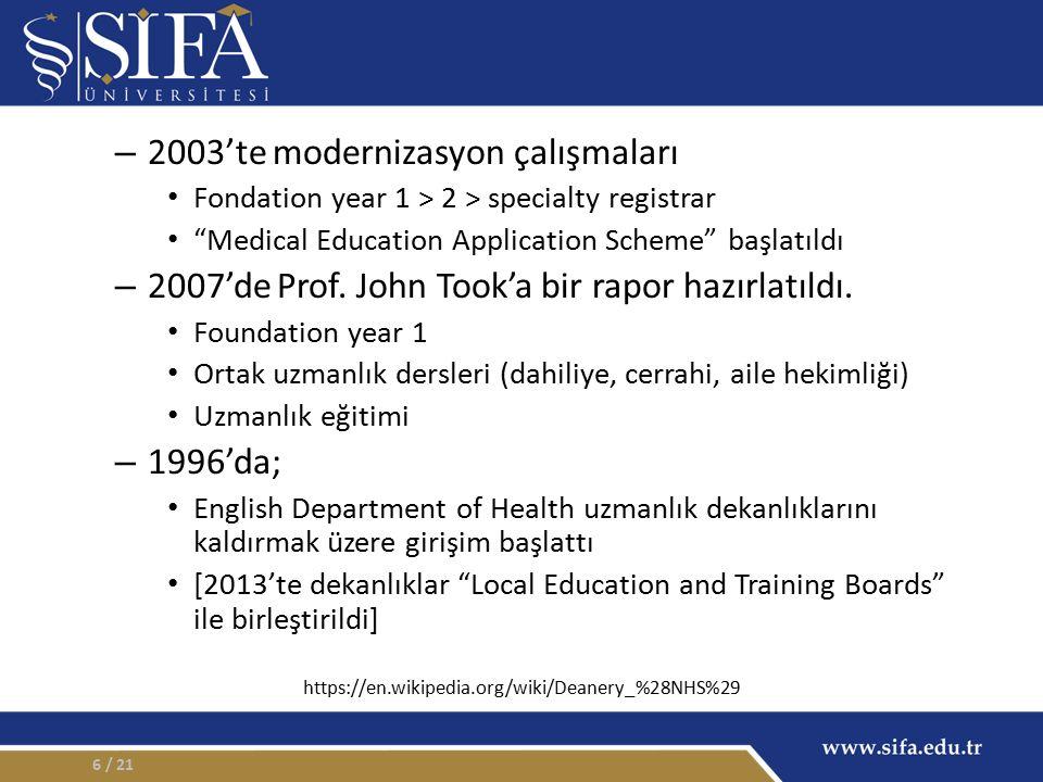 Uluslararası açıdan – Doğu ülkelerinden Batı'ya hekim göçü olduğu gibi, tersi de söz konusu – Sınırların kalkmasıyla hekim dolaşımı artıyor (AB) – 2003 yılında WFME Postgraduate medical education – WFME global standards for quality improvement başlıklı kapsamlı bir doküman yayınladı: / 217 Postgraduate Medical Education WFME Global Standards for Quality Improvement http://www.who.int/workforcealliance/knowledge/toolkit/44.pdf?ua=1 http://www.who.int/workforcealliance/knowledge/toolkit/44.pdf?ua=1