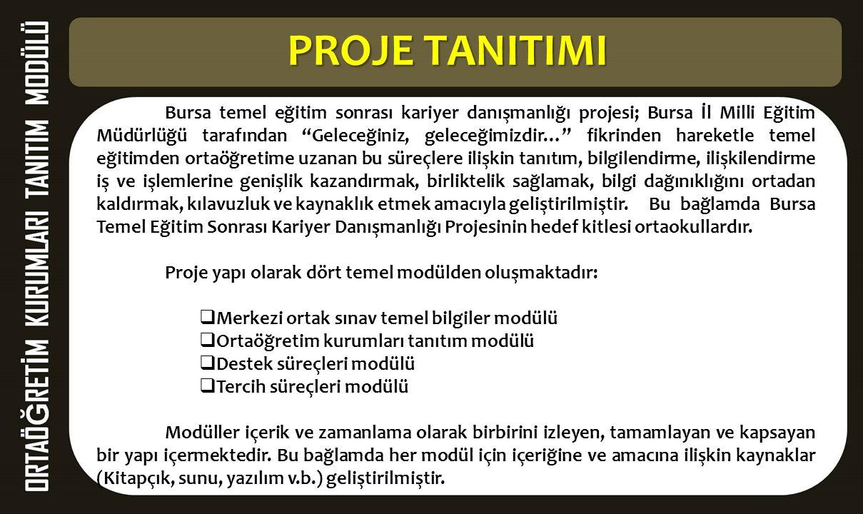3. BÖLÜM Bursa'da Bulunan Özel Eğitim Okul ve Kurumları