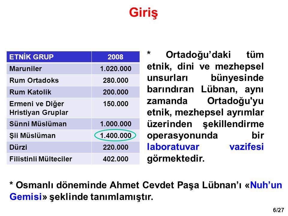 ETNİK GRUP2008 Maruniler1.020.000 Rum Ortadoks280.000 Rum Katolik200.000 Ermeni ve Diğer Hristiyan Gruplar 150.000 Sünni Müslüman1.000.000 Şii Müslüman1.400.000 Dürzi220.000 Filistinli Mülteciler402.000 * Ortadoğu'daki tüm etnik, dini ve mezhepsel unsurları bünyesinde barındıran Lübnan, aynı zamanda Ortadoğu yu etnik, mezhepsel ayrımlar üzerinden şekillendirme operasyonunda bir laboratuvar vazifesi görmektedir.