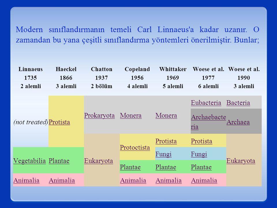 Modern sınıflandırmanın temeli Carl Linnaeus'a kadar uzanır. O zamandan bu yana çeşitli sınıflandırma yöntemleri önerilmiştir. Bunlar; Linnaeus 1735 2