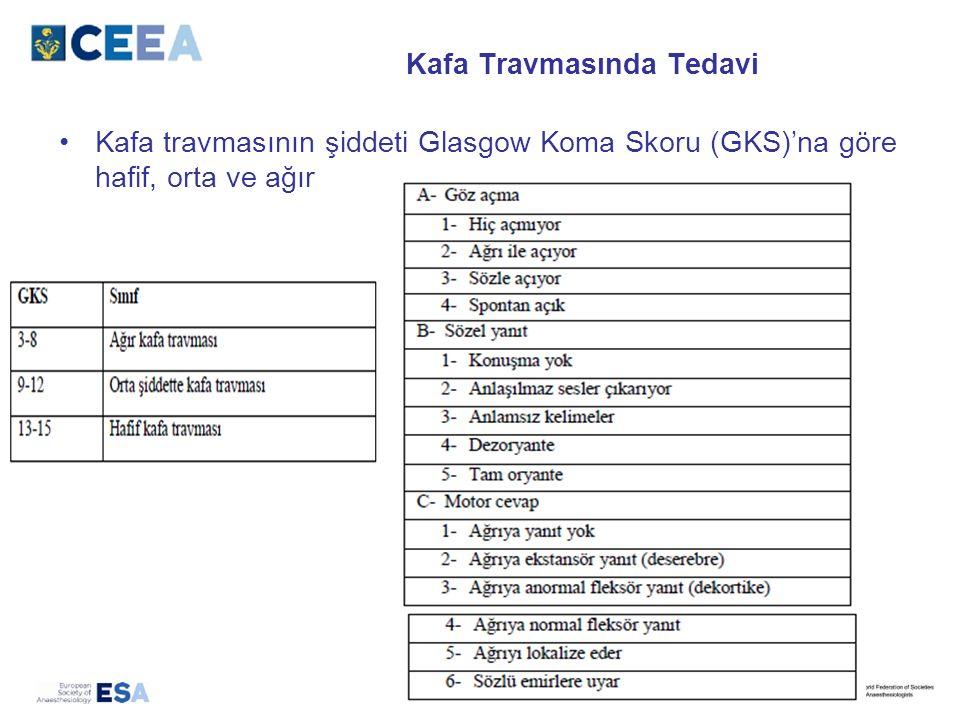 Kafa Travmasında Tedavi Kafa travmasının şiddeti Glasgow Koma Skoru (GKS)'na göre hafif, orta ve ağır