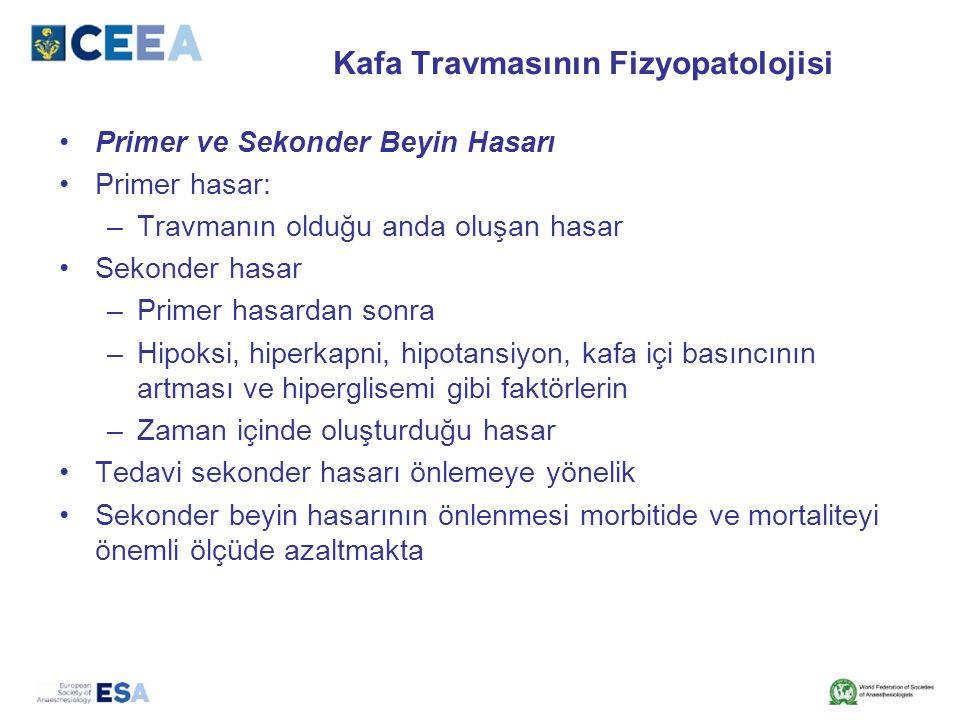 Kafa Travmasının Fizyopatolojisi Primer ve Sekonder Beyin Hasarı Primer hasar: –Travmanın olduğu anda oluşan hasar Sekonder hasar –Primer hasardan son