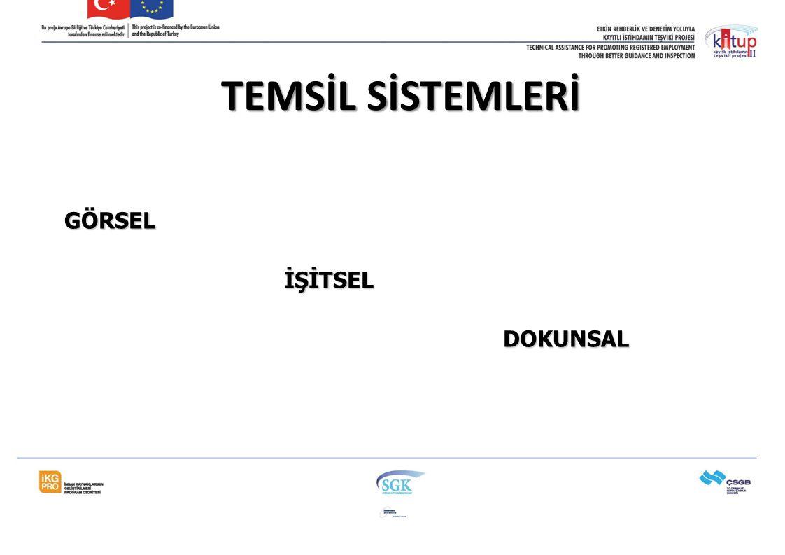 TEMSİL SİSTEMLERİ GÖRSELİŞİTSELDOKUNSAL