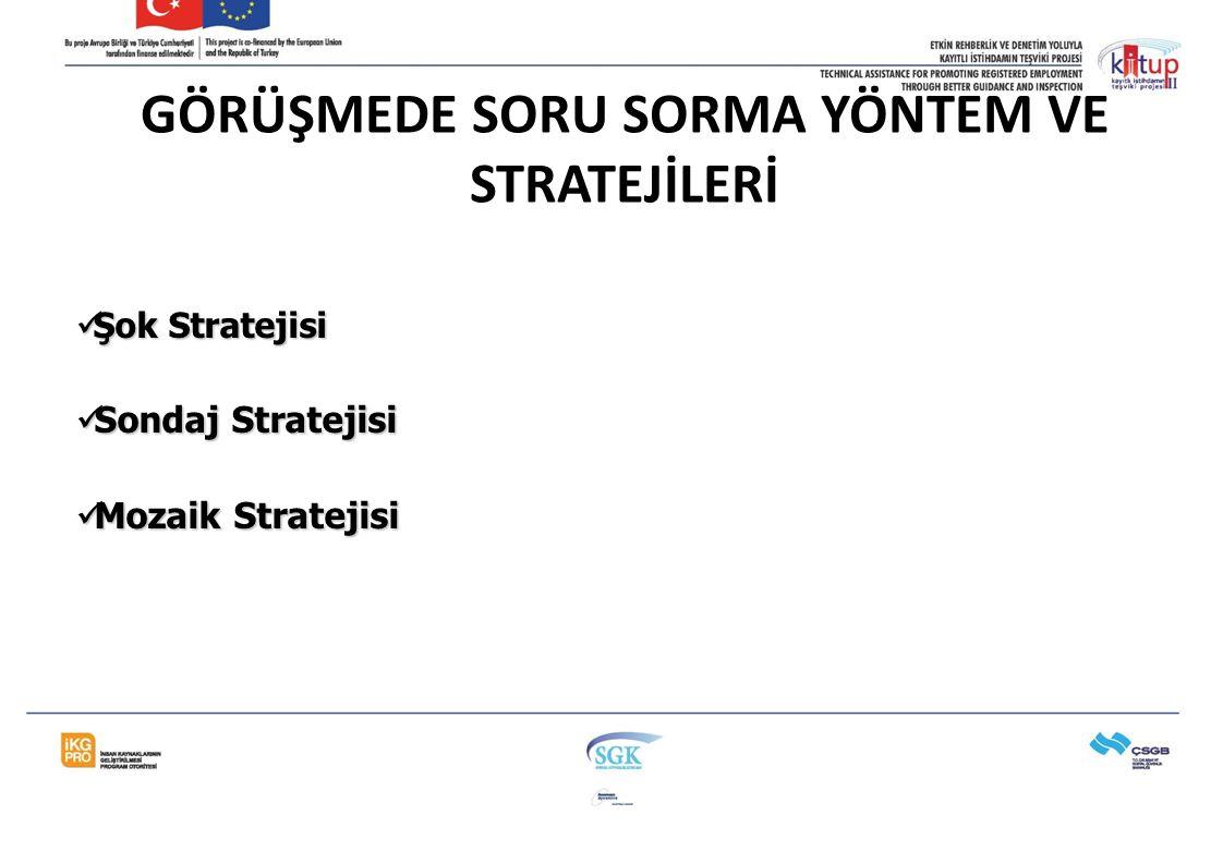 GÖRÜŞMEDE SORU SORMA YÖNTEM VE STRATEJİLERİ Şok Stratejisi Şok Stratejisi Sondaj Stratejisi Sondaj Stratejisi Mozaik Stratejisi Mozaik Stratejisi
