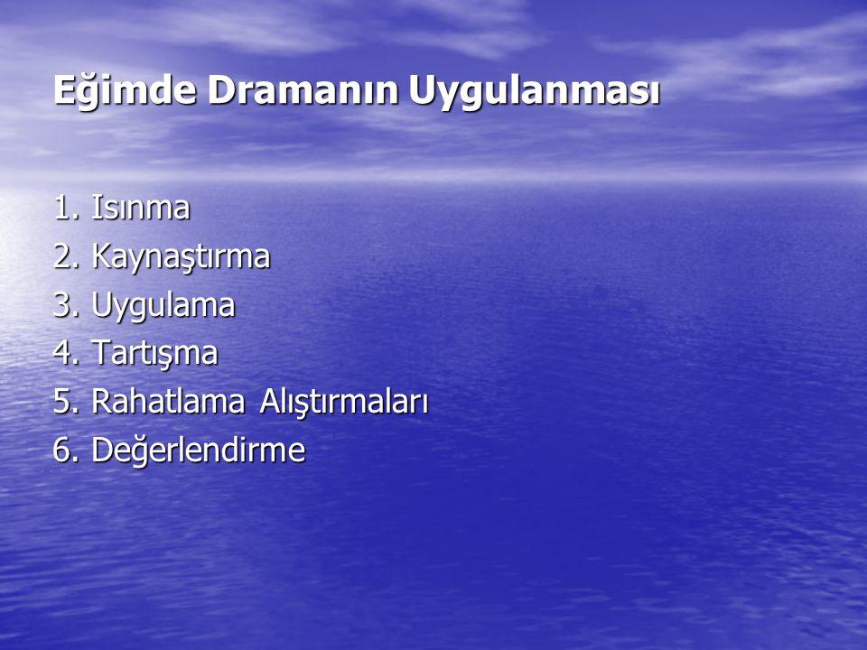 Eğimde Dramanın Uygulanması 1. Isınma 2. Kaynaştırma 3. Uygulama 4. Tartışma 5. Rahatlama Alıştırmaları 6. Değerlendirme