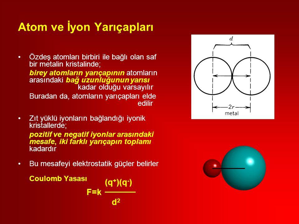 Atom ve İyon Yarıçapları Özdeş atomları birbiri ile bağlı olan saf bir metalin kristalinde; birey atomların yarıçapının atomların arasındaki bağ uzunluğunun yarısı kadar olduğu varsayılır Buradan da, atomların yarıçapları elde edilir Zıt yüklü iyonların bağlandığı iyonik kristallerde; pozitif ve negatif iyonlar arasındaki mesafe, iki farklı yarıçapın toplamı kadardır Bu mesafeyi elektrostatik güçler belirler Coulomb Yasası (q + )(q - ) F=k d 2