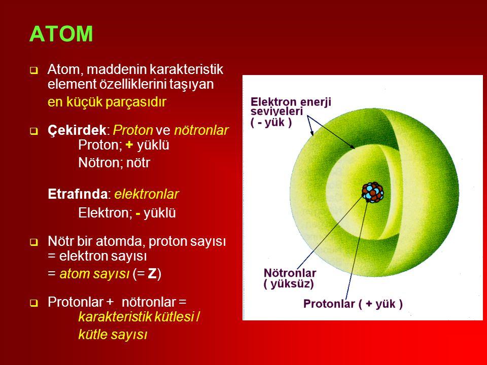 ATOM  Atom, maddenin karakteristik element özelliklerini taşıyan en küçük parçasıdır  Çekirdek: Proton ve nötronlar Proton; + yüklü Nötron; nötr Etrafında: elektronlar Elektron; - yüklü  Nötr bir atomda, proton sayısı = elektron sayısı = atom sayısı (= Z)  Protonlar + nötronlar = karakteristik kütlesi / kütle sayısı