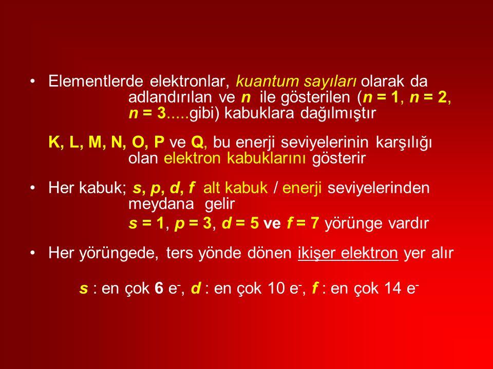 Elementlerde elektronlar, kuantum sayıları olarak da adlandırılan ve n ile gösterilen (n = 1, n = 2, n = 3.....gibi) kabuklara dağılmıştır K, L, M, N, O, P ve Q, bu enerji seviyelerinin karşılığı olan elektron kabuklarını gösterir Her kabuk; s, p, d, f alt kabuk / enerji seviyelerinden meydana gelir s = 1, p = 3, d = 5 ve f = 7 yörünge vardır Her yörüngede, ters yönde dönen ikişer elektron yer alır s : en çok 6 e -, d : en çok 10 e -, f : en çok 14 e -