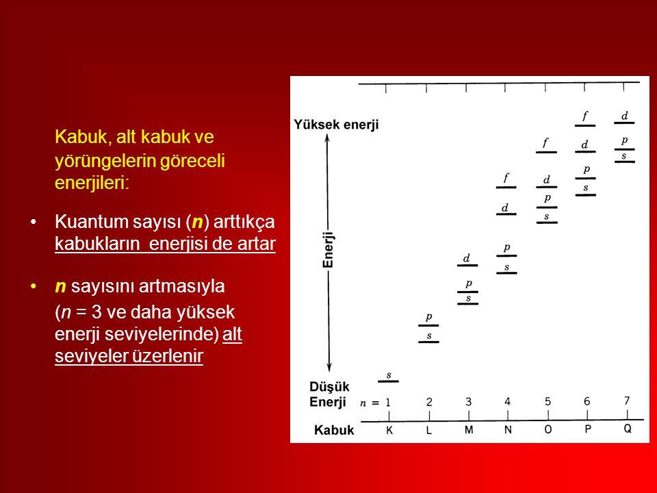 Kabuk, alt kabuk ve yörüngelerin göreceli enerjileri: Kuantum sayısı (n) arttıkça kabukların enerjisi de artar n sayısını artmasıyla (n = 3 ve daha yüksek enerji seviyelerinde) alt seviyeler üzerlenir