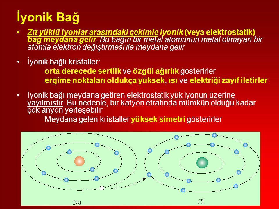 İyonik Bağ Zıt yüklü iyonlar arasındaki çekimle iyonik (veya elektrostatik) bağ meydana gelir.