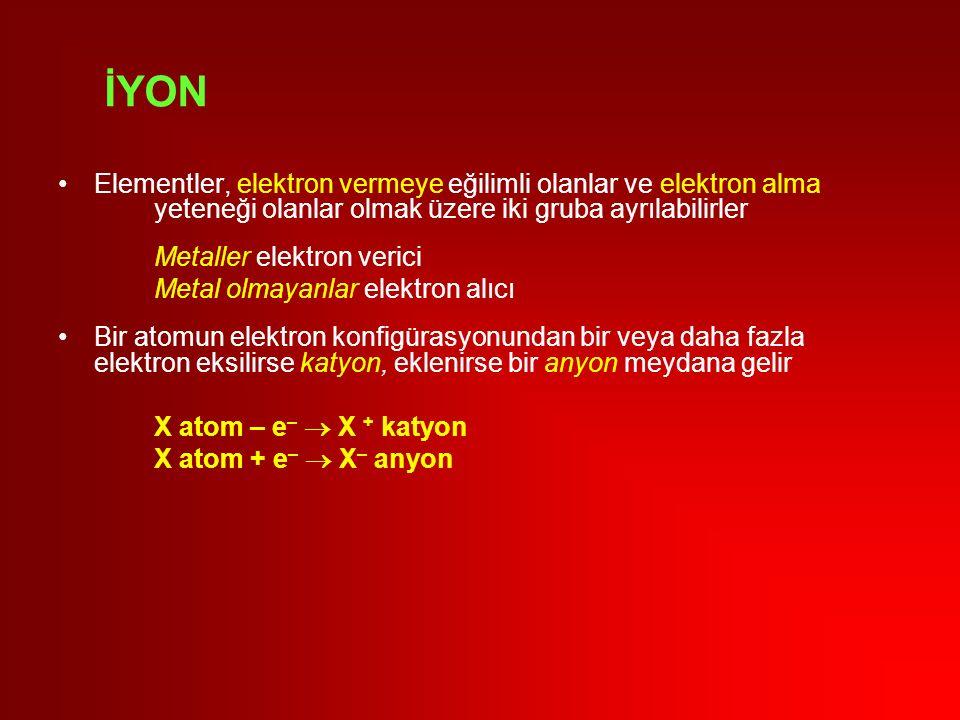 İYON Elementler, elektron vermeye eğilimli olanlar ve elektron alma yeteneği olanlar olmak üzere iki gruba ayrılabilirler Metaller elektron verici Metal olmayanlar elektron alıcı Bir atomun elektron konfigürasyonundan bir veya daha fazla elektron eksilirse katyon, eklenirse bir anyon meydana gelir X atom – e –  X + katyon X atom + e –  X – anyon