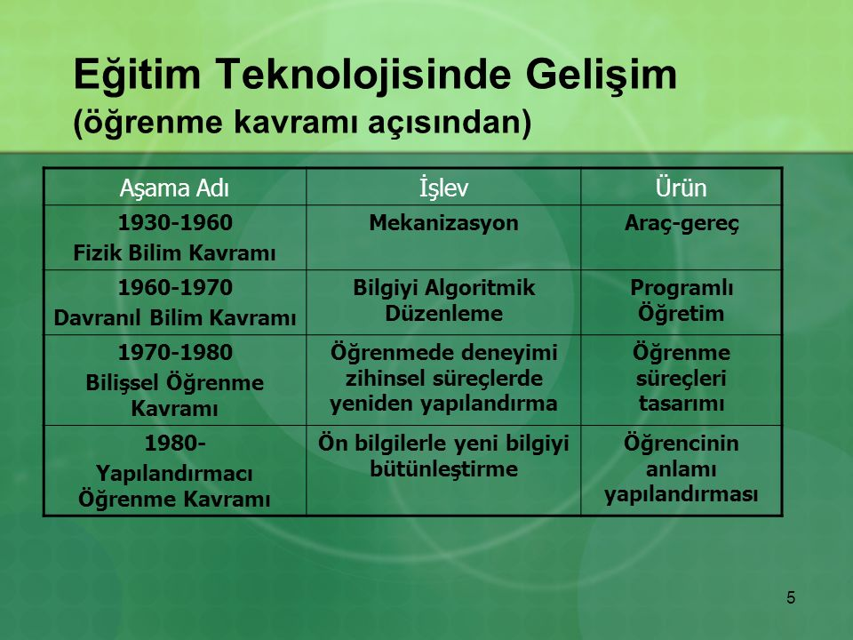 TÜRKÇE'YE ÇEVİRİ ÇALIŞMASI 32 modülden ve 4800 etiketten oluşan dil paketi Türkçeye çevrilmiştir.