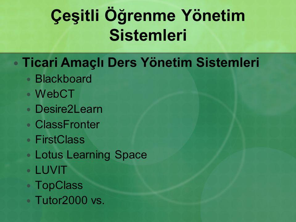 Çeşitli Öğrenme Yönetim Sistemleri Açık Kaynak Kodlu Ders Yönetim Sistemleri MOODLE Interact Claroline ATutor Fle3 Learning Environment EXE dotLRN Jones e-education TinyLMS Dokeos Olat vs.