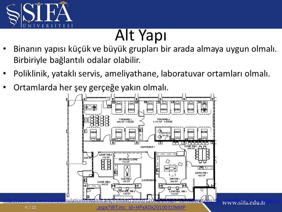 Alt Yapı Binanın yapısı küçük ve büyük grupları bir arada almaya uygun olmalı.