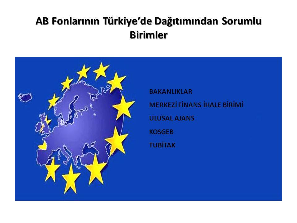 AB Fonlarının Türkiye'de Dağıtımından Sorumlu Birimler BAKANLIKLAR MERKEZİ FİNANS İHALE BİRİMİ ULUSAL AJANS KOSGEB TUBİTAK