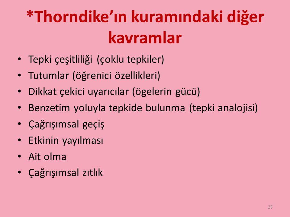 *Thorndike'ın kuramındaki diğer kavramlar Tepki çeşitliliği (çoklu tepkiler) Tutumlar (öğrenici özellikleri) Dikkat çekici uyarıcılar (ögelerin gücü) Benzetim yoluyla tepkide bulunma (tepki analojisi) Çağrışımsal geçiş Etkinin yayılması Ait olma Çağrışımsal zıtlık 28