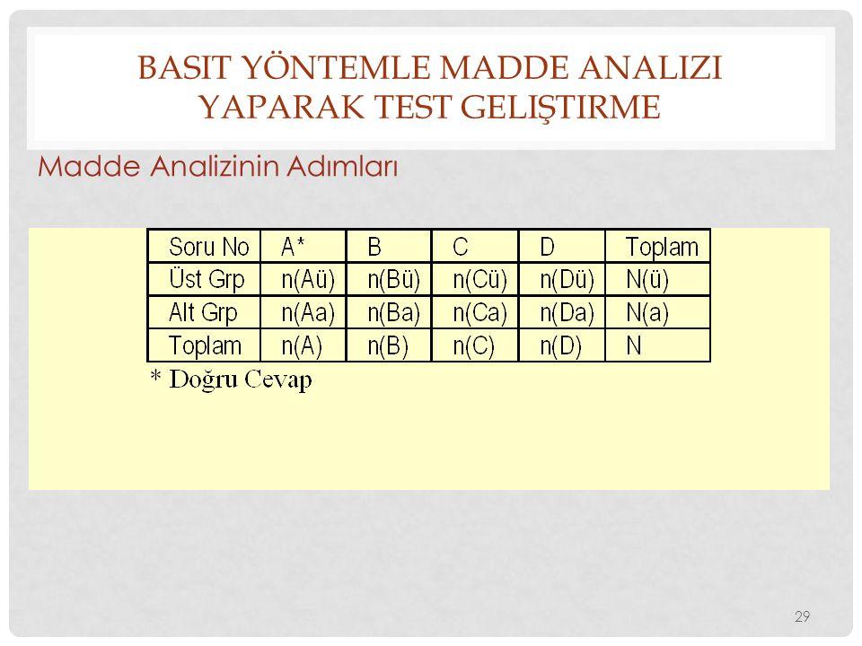 BASIT YÖNTEMLE MADDE ANALIZI YAPARAK TEST GELIŞTIRME Madde Analizinin Adımları 29