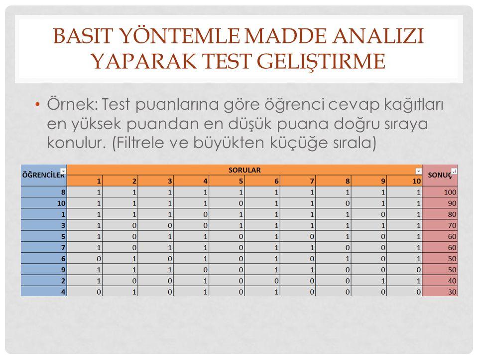 BASIT YÖNTEMLE MADDE ANALIZI YAPARAK TEST GELIŞTIRME Örnek: Test puanlarına göre öğrenci cevap kağıtları en yüksek puandan en düşük puana doğru sıraya