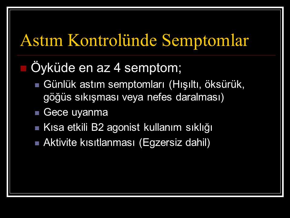 Astım Kontrolünde Semptomlar Öyküde en az 4 semptom; Günlük astım semptomları (Hışıltı, öksürük, göğüs sıkışması veya nefes daralması) Gece uyanma Kısa etkili B2 agonist kullanım sıklığı Aktivite kısıtlanması (Egzersiz dahil)