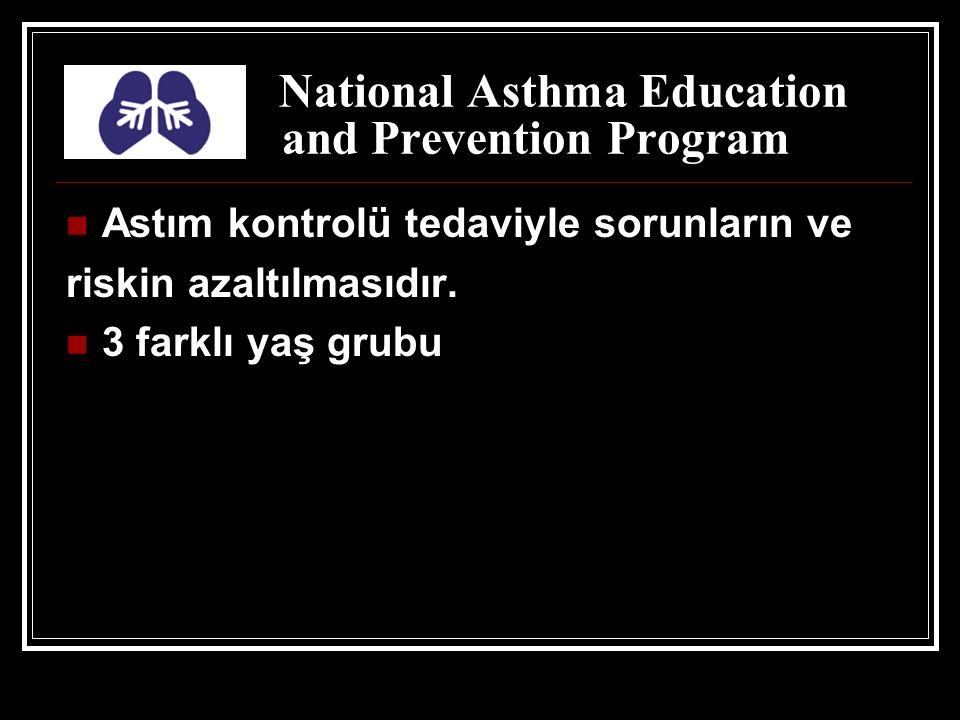 National Asthma Education and Prevention Program Astım kontrolü tedaviyle sorunların ve riskin azaltılmasıdır.