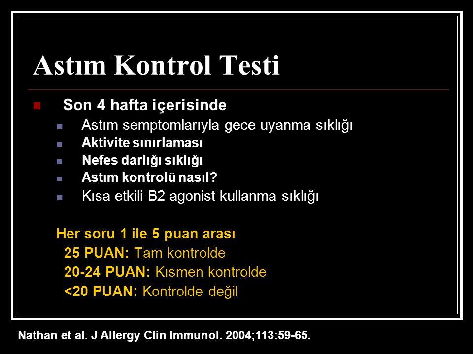 Astım Kontrol Testi Son 4 hafta içerisinde Astım semptomlarıyla gece uyanma sıklığı Aktivite sınırlaması Nefes darlığı sıklığı Astım kontrolü nasıl.