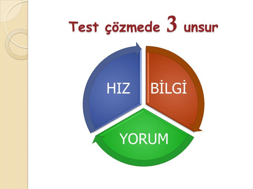 Test çözmede 3 unsur BİLGİ YORUM HIZ