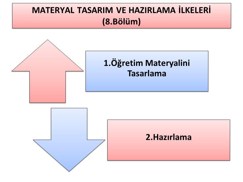 MATERYAL TASARIM VE HAZIRLAMA İLKELERİ (8.Bölüm) 1.Öğretim Materyalini Tasarlama 2.Hazırlama