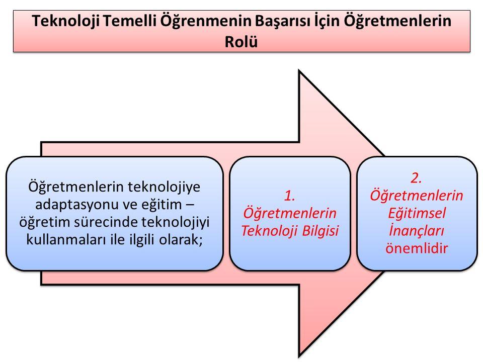ÖĞRETMEN YETİŞTİRME Seçmeli dersler haricinde çoğu ders tüm Türkiye'de ortaktır.