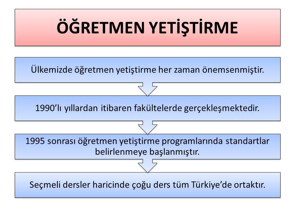 ÖĞRETMEN YETİŞTİRME Seçmeli dersler haricinde çoğu ders tüm Türkiye'de ortaktır. 1995 sonrası öğretmen yetiştirme programlarında standartlar belirlenm