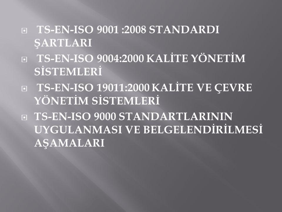  TS-EN-ISO 9001 :2008 STANDARDI ŞARTLARI  TS-EN-ISO 9004:2000 KALİTE YÖNETİM SİSTEMLERİ  TS-EN-ISO 19011:2000 KALİTE VE ÇEVRE YÖNETİM SİSTEMLERİ 