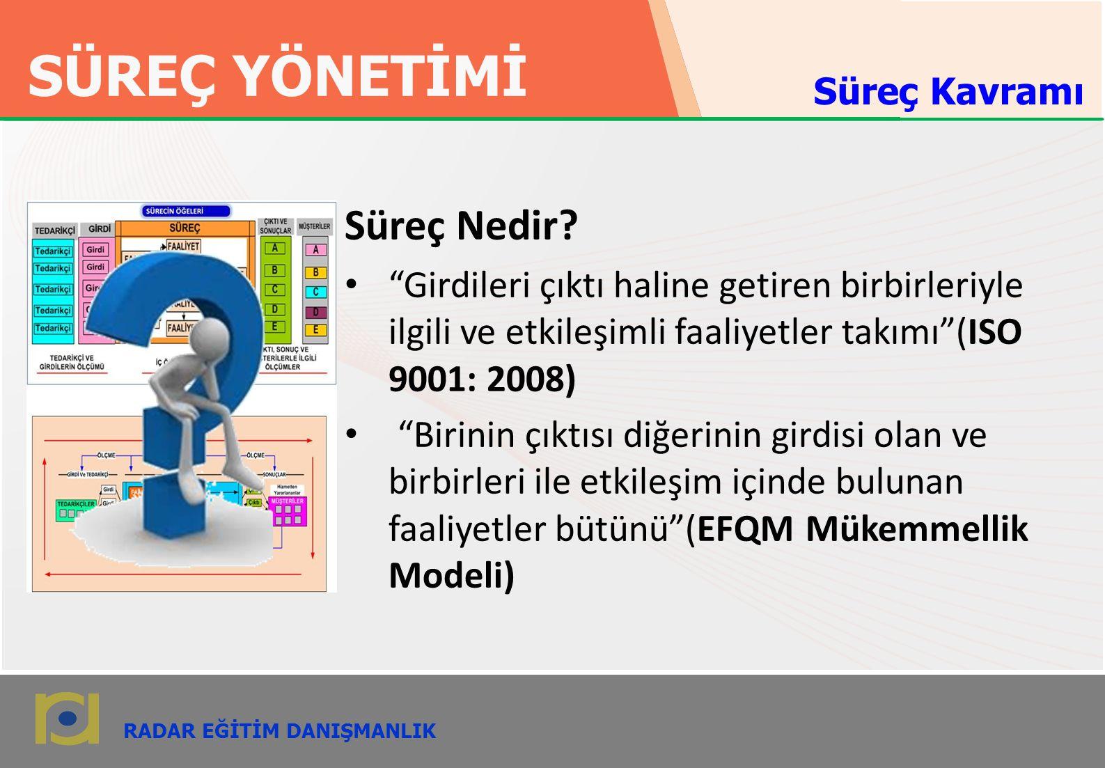 RADAR EĞİTİM DANIŞMANLIK SÜREÇ YÖNETİMİ 23 radardanismanlik.com.tr Sürecin 7 Temel Öğesi 1.