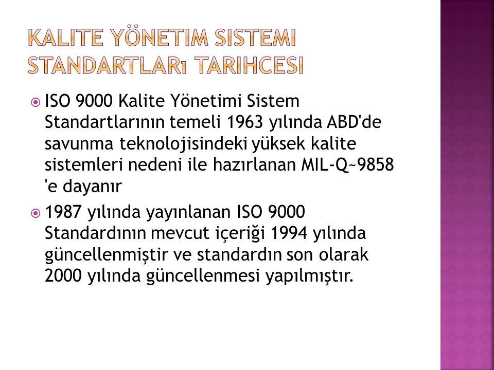  1963'de MIL/Q/9858 (ABD'de savunma teknolojisinde )  1968'de AQAP Standartları(NATO üyesi ülkelerde )  1979'da BS 5750 (İngiltere'de)  1987'de ISO 9000 serisi (ISO tarafından)  1988'de EN 29000 standardları(CEN tarafından)  1988'de TS 6000 Kalite Güvence Sistem Standardı olarak yayımlandı