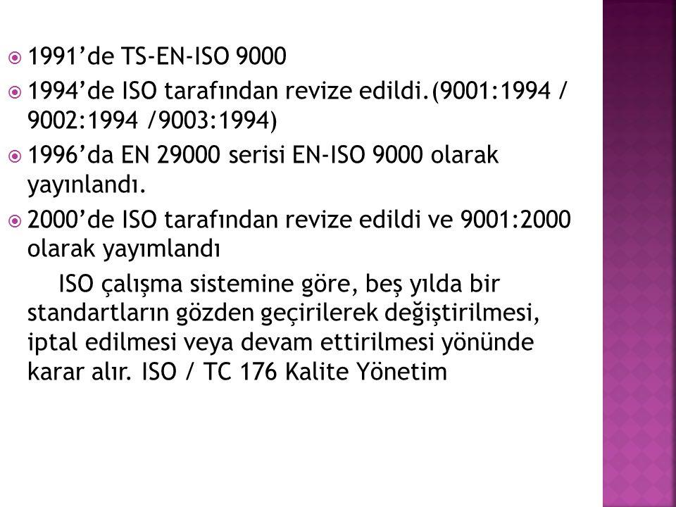  1991'de TS-EN-ISO 9000  1994'de ISO tarafından revize edildi.(9001:1994 / 9002:1994 /9003:1994)  1996'da EN 29000 serisi EN-ISO 9000 olarak yayınlandı.