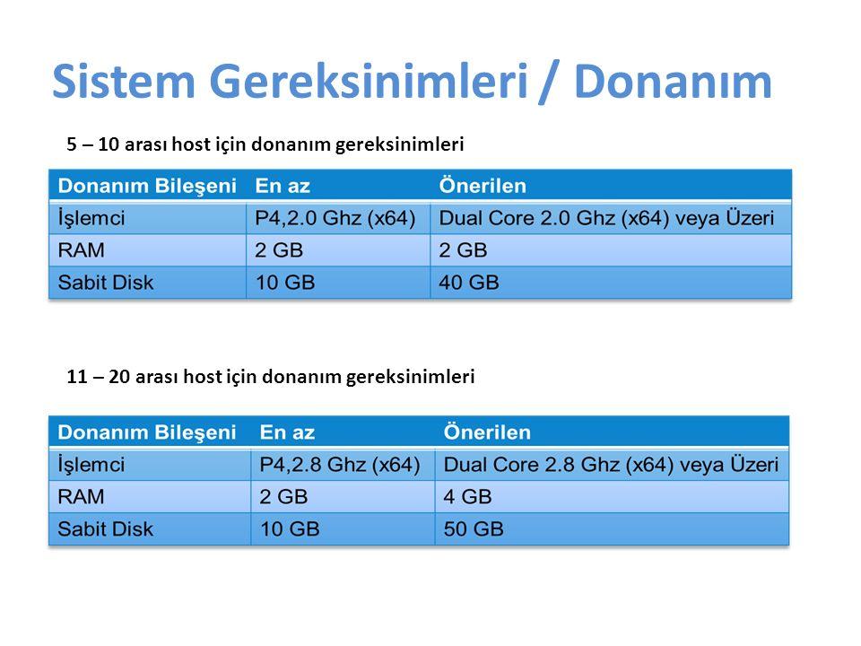 Sistem Gereksinimleri / Donanım 5 – 10 arası host için donanım gereksinimleri 11 – 20 arası host için donanım gereksinimleri
