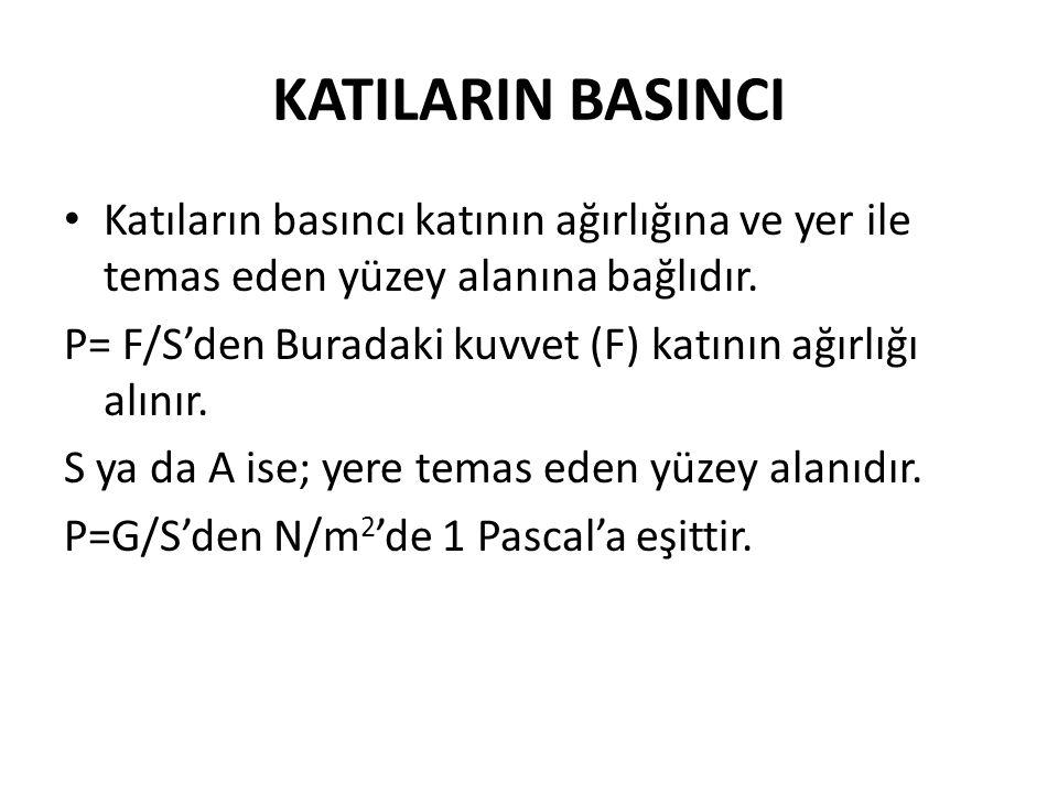 PASCAL PRENSİBİNİN KULLANIM ALANLARI 1-SU CENDERESİ