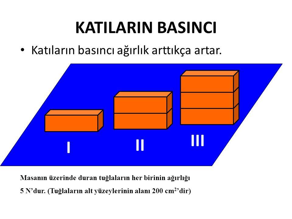 KATILARIN BASINCI 1 m 2 = 100 dm 2 = 10000 cm 2 'dir.