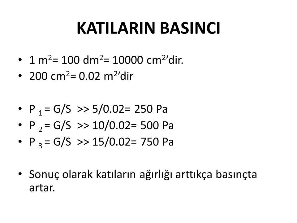 KATILARIN BASINCI Katılar basıncı sadece ağırlık yönünde iletirler.