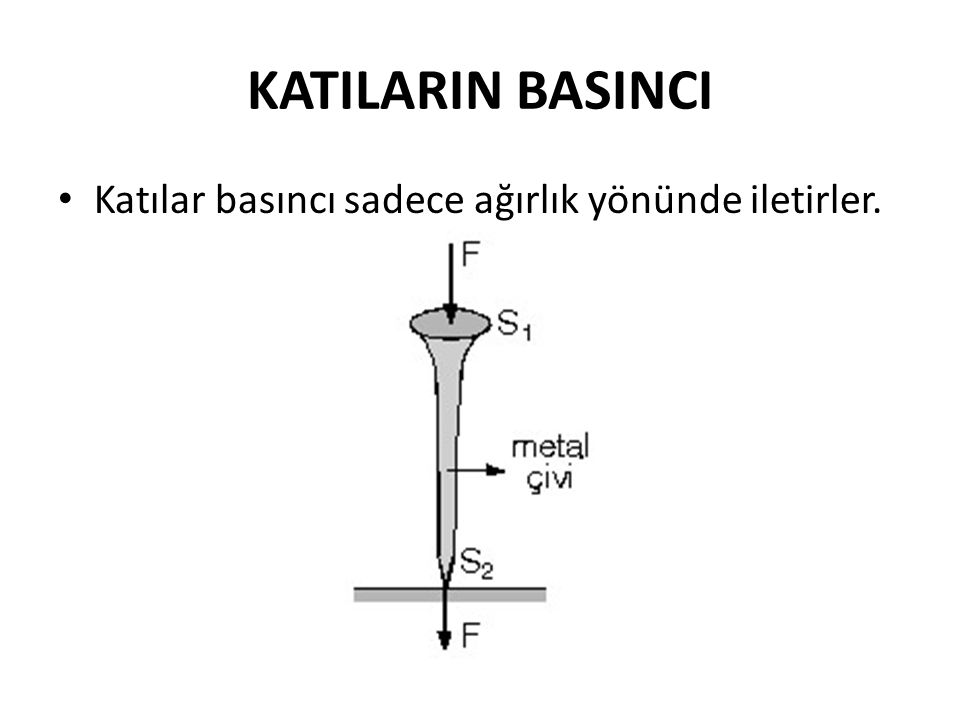 SIVILARIN BASINCI Sıvıların basıncı; Kabın şekline Sıvı miktarına Yüzey alanına bağlı değildir.