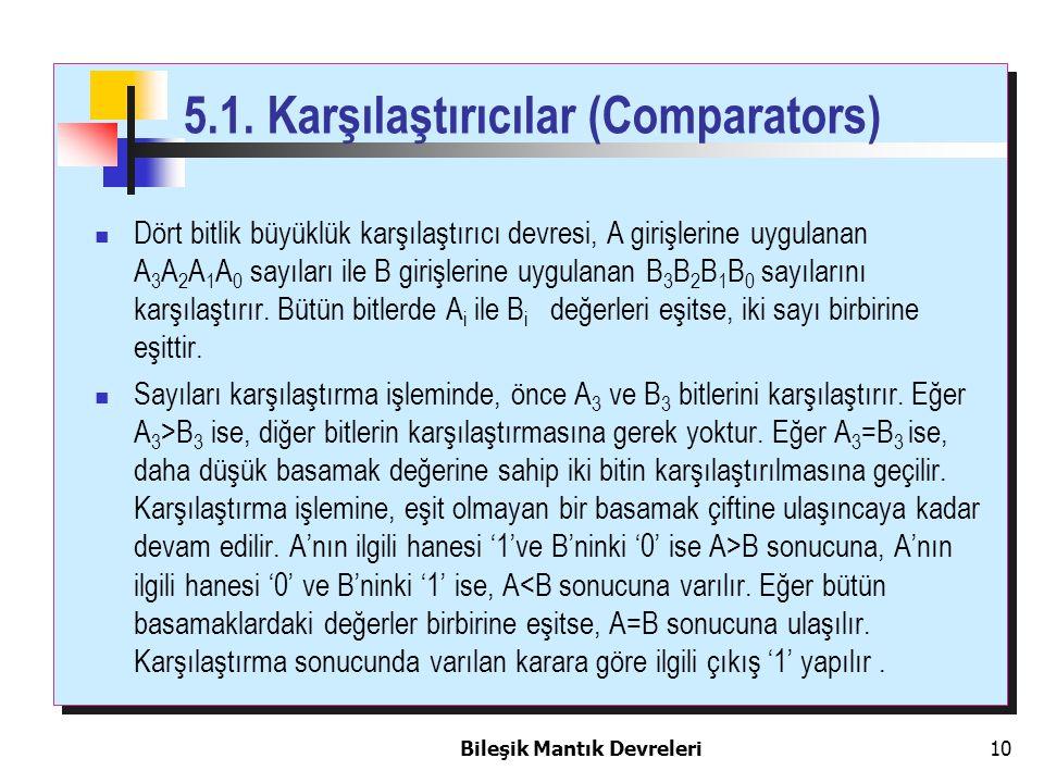 Bileşik Mantık Devreleri 10 5.1. Karşılaştırıcılar (Comparators) Dört bitlik büyüklük karşılaştırıcı devresi, A girişlerine uygulanan A 3 A 2 A 1 A 0